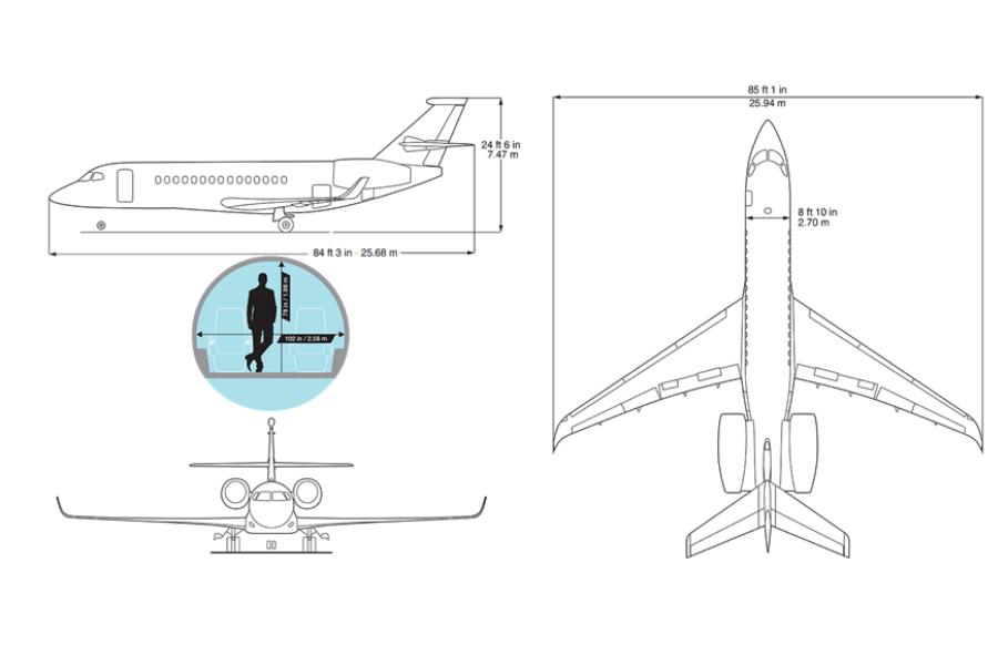 Dassault Falcon 6x - dimensions